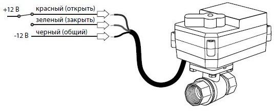 Кран с электроприводом Neptun Bugatti Pro 12B 1/2