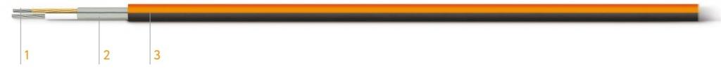Теплый пол Теплолюкс ProfiMat 2160 Вт-12.0